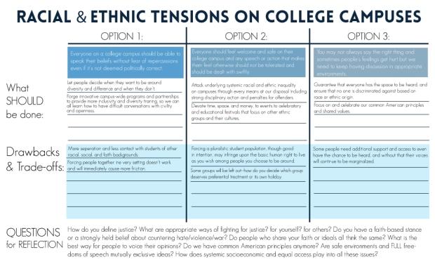 Race-&-Ethnicity--Placemat
